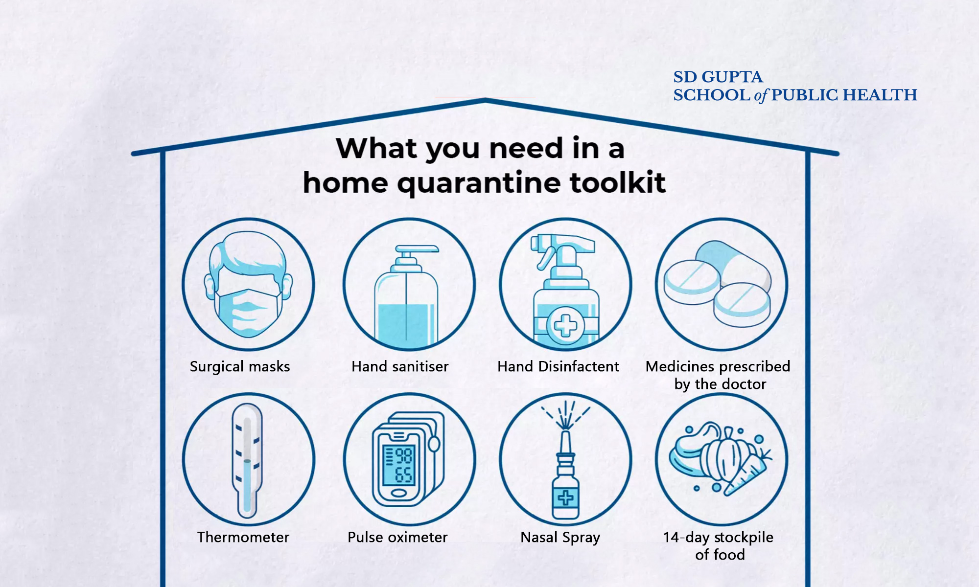 What you Need in a Home Quarantine Toolkit