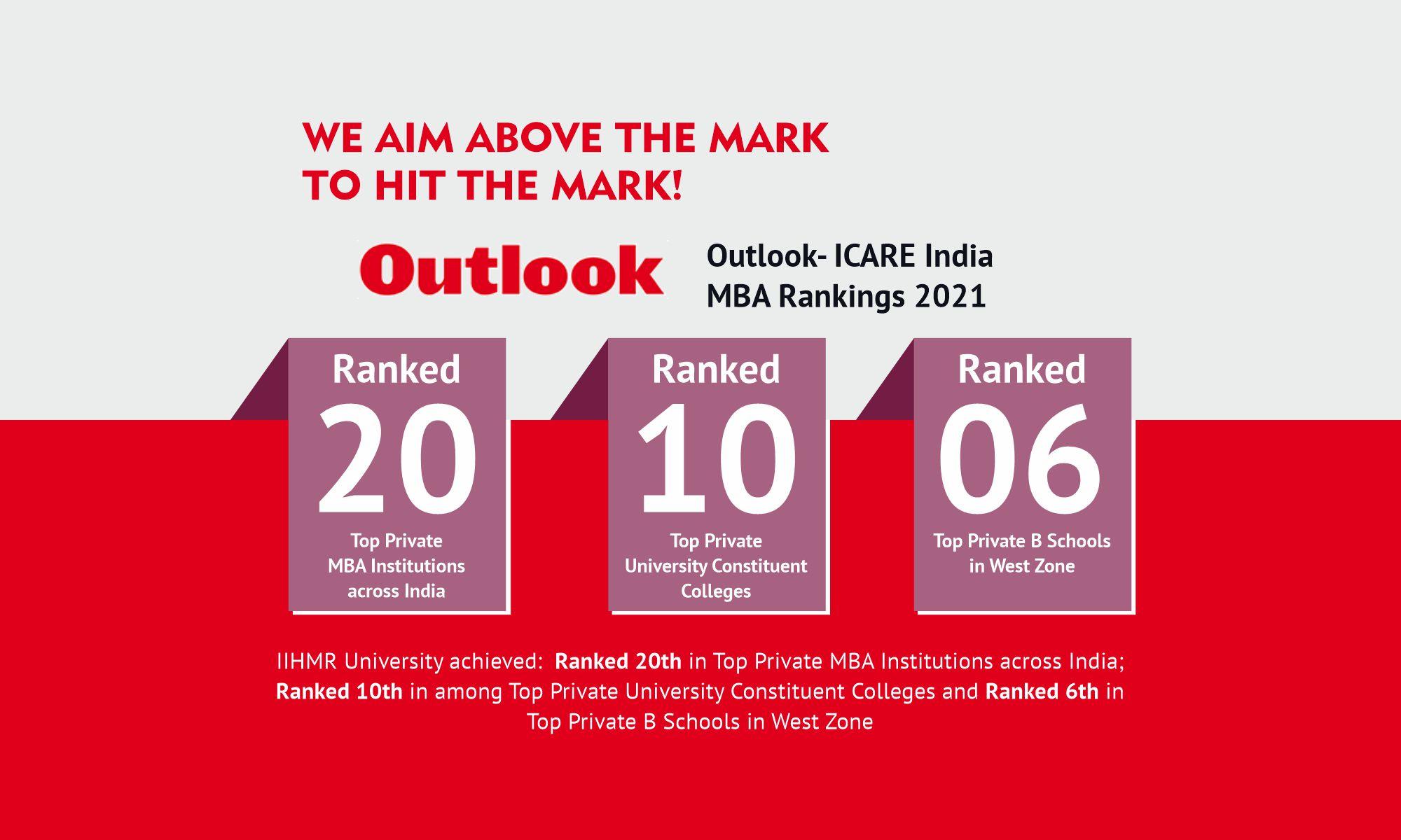 Outlook-ICARE India Best B-School Ranking 2021 || IIHMR University